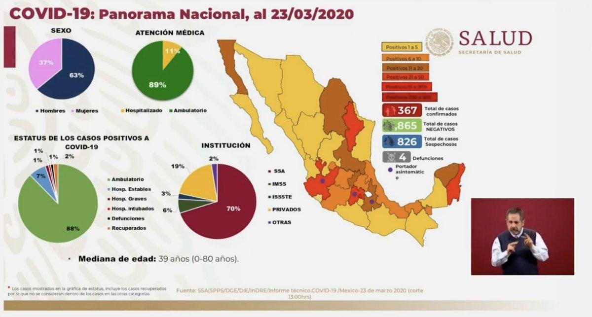 mapa-coronavirus-mexico